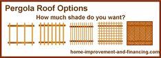 free pergola design roof options