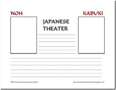 compare and contrast noh and kabuki theaters The film was booked to play two theaters in new york  a 'sarugaku' noh play.