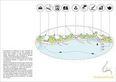 HIC Arquitectura » AV62 Arquitectos | Proyecto para revitalizar y desarrollar el Distrito de Adhamiya en Bagdad