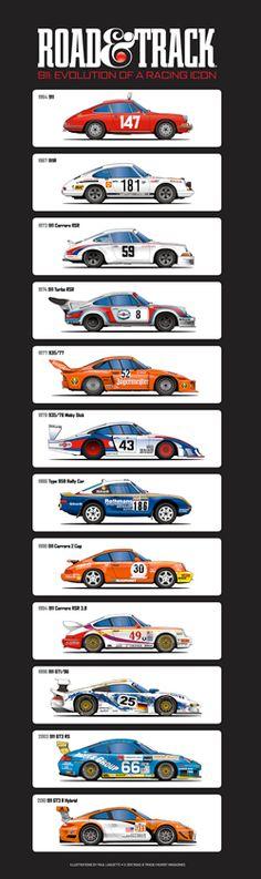 911 Evolution of a Racing Icon Poster ...repinned für Gewinner!  - jetzt gratis Erfolgsratgeber sichern www.ratsucher.de