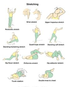 Find Ways To Get Arthritis Pain Relief. Unfortunately, millions of people annually have to deal with arthritis, whether it be rheumatoid or osteoarthritis. Arthritis can be overwhelming, but this Physical Therapy Exercises, Stretching Exercises, Flexibility Exercises, Daily Stretches, Everyday Stretches, Muscle Stretches, Increase Flexibility, Stretches For Swimmers, Stretching Benefits