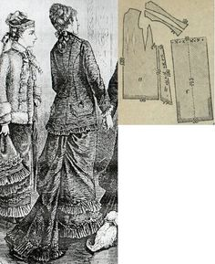 Tygodnik Mód 1877.: Winter walking dress with princess tunique (front button closure).