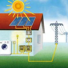Kituri fotovoltaice On Grid Blue