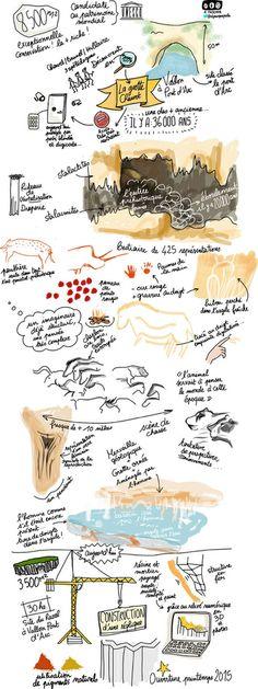 sketchnote sketchnotes de la grotte chauvet illustration aurélie padovani http://blog.etpourquoipaslalune.fr