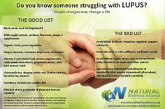 struggling with Lupus