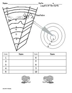 Printables Layers Of The Earth Worksheet layers of the earth our planet pinterest teacherlingo com 6 00 teacher non fiction read aloud rock cycle