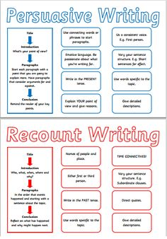 Non-fiction posters: Clear and concise posters for quick revision on Non-Fiction genres. Also included are some basic information on writing introductions and conclusions. Talk 4 Writing, Recount Writing, Essay Writing Tips, Essay Writer, English Writing Skills, Teaching Writing, Teaching English, Essay Tips, Writing Genres