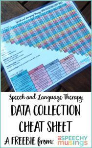 Speech and Language Therapy Data Collection Cheat Sheet - Speechy Musings. Pinned by SOS Inc. Resources. Follow all our boards at pinterest.com/sostherapy/ for therapy resources.