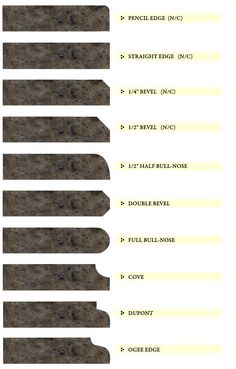 Granite Counter Edge Design options