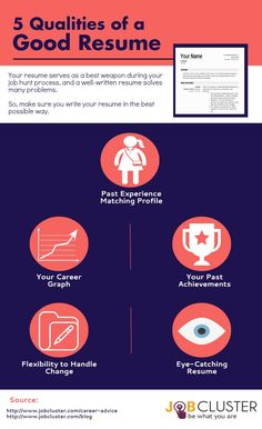 Good Qualities For A Resume 209 Best World Of Infographics Images On Pinterest  Job Search .