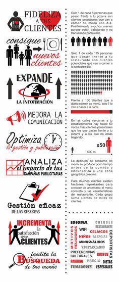 Infografía ConMenu.com