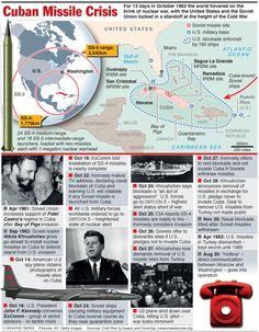 amazing graphic on the Cuban Missile Crisis.An amazing graphic on the Cuban Missile Crisis. History Classroom, History Teachers, Teaching History, History Education, History Timeline, History Facts, History Photos, Cultura General, Nuclear War