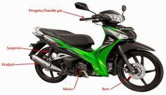 Milik Perpus: Bagian-Bagian Sepeda Motor