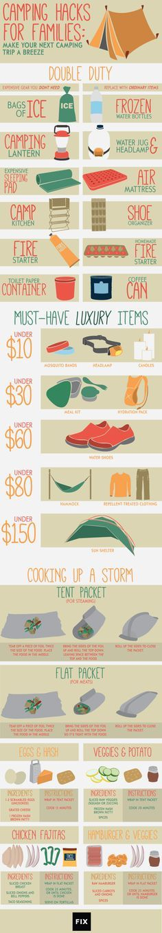 -- Have fun Camping. See the suggestions on what to wear when camping at http://www.thecampingzone.com/rb7d