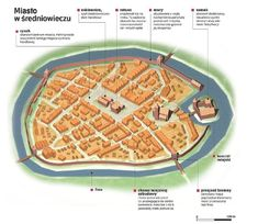 Castle Layout, Fantasy Castle, Mystery Of History, Armours, Middle Earth, Fantasy World, Castles, Medieval, Models