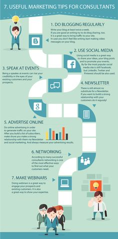An Infographic Of Useful Marketing Tips For Consultants