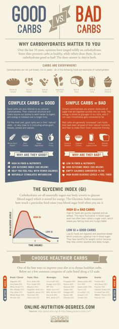 for those of you that do not know the difference from good carbs and bad carbs