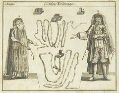 Jewish clothing, 1724, from Juedisches Ceremoniel | par Center for Jewish History, NYC