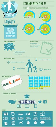 SEAT Presentation   Created in #free @Piktochart #Infographic Editor at www.piktochart.com