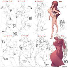 Female, body, legs, waist, thighs