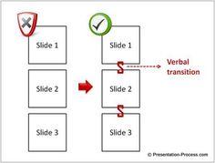 Presentation Tips For Flow
