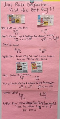 Find the Best Buy! Unit Rate Comparison Activity: for Middle School Math. After students have mastered the ability to compute unit rates, use this activity to reinforce their prior learning and teach them how to be savvy shoppers at the grocery store! Students chose two pairs or more of like items, find the unit rates of each and determine which is the better buy.