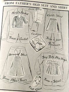 Clothing Re-Construction Tips born of necessity during the period of WWII rationing, circa early 1940s