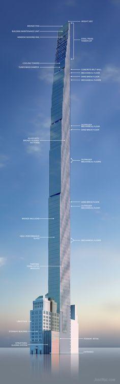 NEW YORK | 111 W. 57th St. - Steinway Tower | 438m | 1438ft | 95 fl | U/C - Página 102 - SkyscraperCity