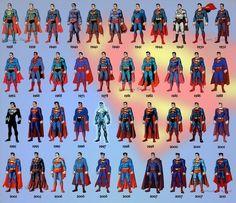 Uniforme do Superman 1938 a 2011