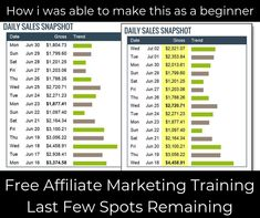 Follow this free training which helped me achieve $30/Month by Affiliate Marketing. This free training teaches you how to make money within the first 24 hours. Affiliate Marketing, Online Marketing, Youtube Hacks, Social Media Marketing Agency, Free Training, Instagram Tips, Starting A Business, Entrepreneurship, Online Business