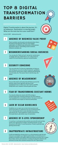 Top 8 Digital Transformation Barriers #digital via Aref Jdey