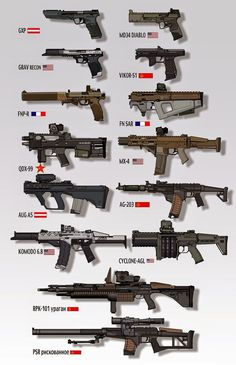 Modern 20 guns futuristic weapons     watch below video