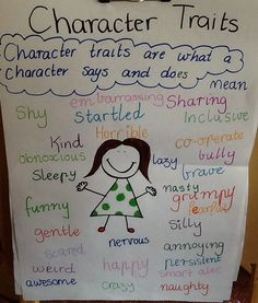 Six traits of writing anchor charts for second