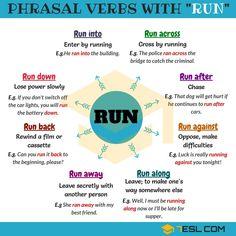 phrasal verbs with RUN
