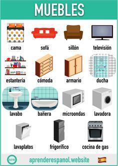 Spanish Grammar, Spanish Vocabulary, Spanish English, Spanish Words, Spanish Language Learning, How To Speak Spanish, Spanish Phrases, Spanish Classroom Activities, Spanish Teaching Resources