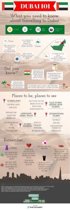 Travelling to Dubai? Sure you know everything there is to know about Dubai? Here's your Dubai cheatsheet - read it for a stress free vacation!