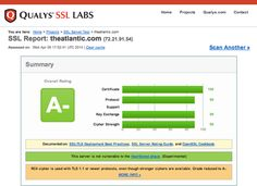 How to Check if a Site Is Safe From 'Heartbleed' - Atlantic Mobile #Heartbleed