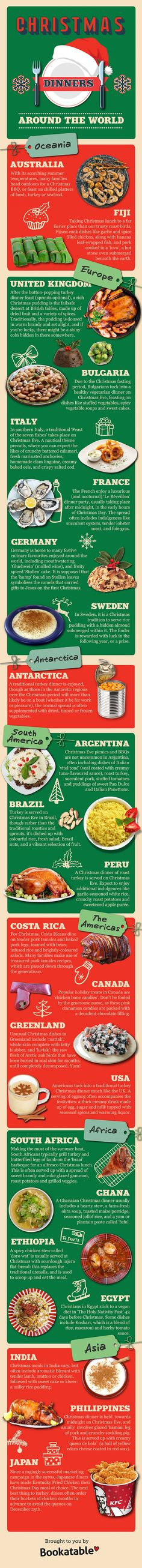 Christmas dinners from around the world #Infographic #Infografía