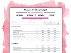 Brides: Your Wedding Budget: Track Your Dollars and Cents on Brides.com!