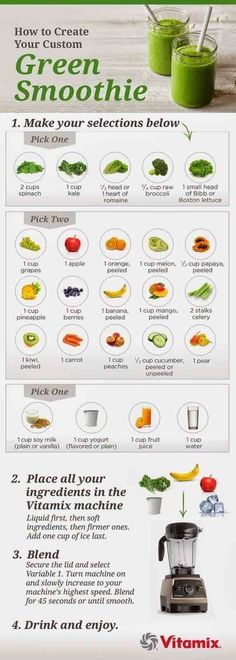 Juicing Recipes for Detoxing and Weight Loss - MODwedding #DetoxCleanseSmoothie