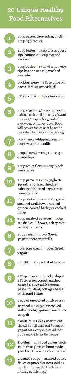 20 Unique Healthy Food Alternatives