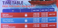 Horarios y precios y toda la info de cómo ir de Koh Samui a Koh Phangan, Koh Tao, Krabi, Ao Nang, Puket... (Horarios y precios)