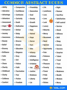 A List of 160 Common Abstract Nouns in English English Teaching Materials, Teaching English Grammar, English Grammar Worksheets, English Vocabulary Words, English Language Learning, Learn English Words, English Verbs, Possessive Nouns Examples, Concrete Nouns