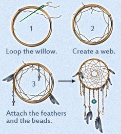 What Do Dream Catchers Do Instructions For Making Dream Catchers  From The Native American