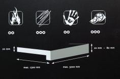 Kemie presentatiewand | Materiaaleigenschappen
