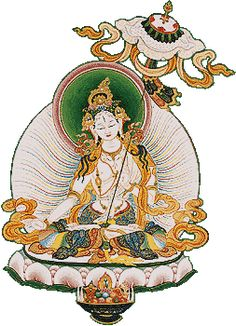 Brief overview on painting a thangka