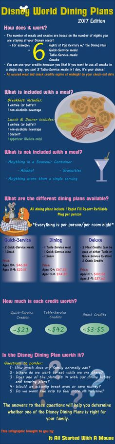Disney Dining Plan Updated for 2017 #itallstartedwithamouse