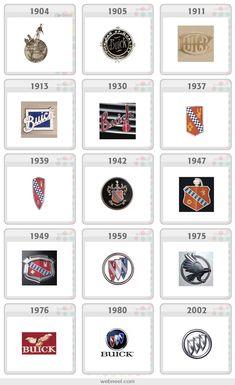 25 Famous Company Logo Evolution Graphics for your inpsiration Car Brands Logos, Car Logos, Hp Logo, Typography Logo, Kodak Logo, Old American Cars, Car Hood Ornaments, Starbucks Logo, Famous Logos