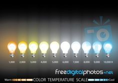 """Light Color Temperature Scale"" by Suriya Kankliang Modern Exterior Lighting, Interior Lighting, Lighting System, Strip Lighting, Interior Design Tips, Home Interior, Color Temperature Scale, Room Lights, Ceiling Lights"
