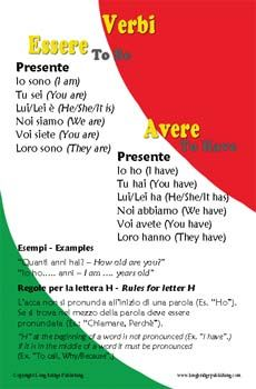 "Bilingual poster: Italian verbs ""Essere"" and ""Avere""  Simplified chart for beginner Italian students"
